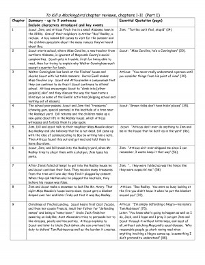 to kill a mockingbird by harper lee analysis essay Facing problems with writing to kill a mockingbird essay  harper lee tries  it is also helpful when you start working on to kill a mockingbird character analysis.