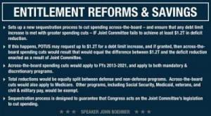 ... proposing sequester of defense budget, via John Avlon, Daily Beast