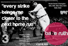 Babe Ruth New York Yankees Inspirational / Motivational Quote -