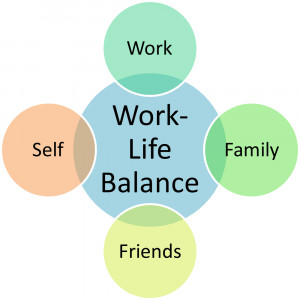 Ways for a doctor to easily improve work-life balance
