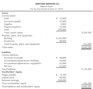 businesses small self employed brief overview depreciation