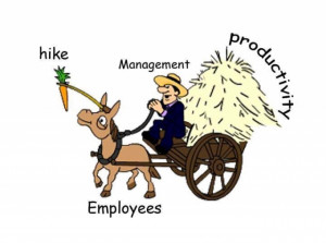 employees salary hike management and productivity