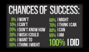 inspirational quotes about success in business