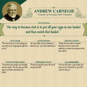 Go Back > Gallery For > Andrew Carnegie Quotes