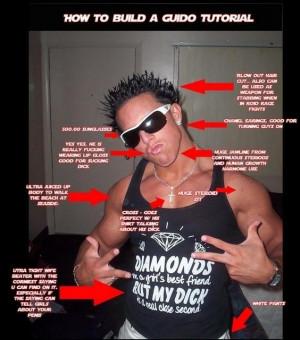 The douchebag anatomy.