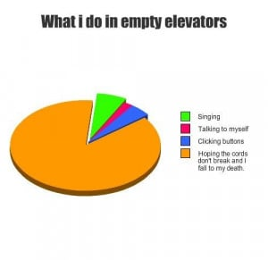 What i do in empty elevators