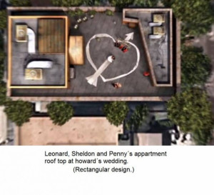 Leonard, Sheldon and Penny's appartment roof top....