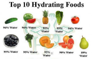 Top 10 Hydrating Foods for the body ~ Good for body ~ Take care of ...