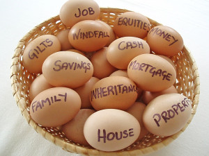 ... important in our lives. Part of this process is financial planning