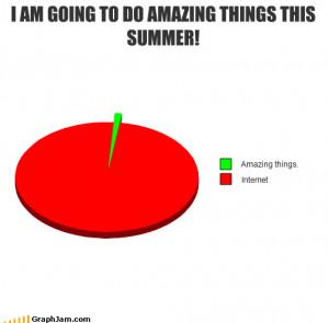 Funny Summer Vacation Pictures Lgg till bildtext