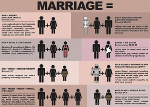 "The "" Bible does not define a marriage to be between a man and a ..."