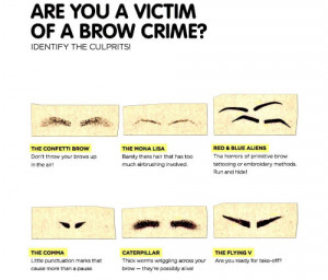 Are you a victim of brow crime? We've identified the culprits and ...