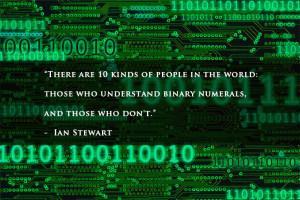 Binary option quotes