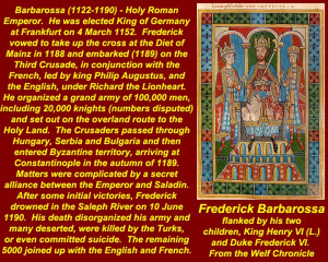 a biography of frederick barbarossa The chief contemporary source of frederick's life is ottonis episcopi frisingensis gesta friderici i, ed by georg waitz and b von simson (1912 the deeds of frederick barbarossa, by otto of freising and his continuator, rahewin.