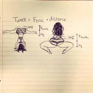 LOL funny lmfao doodle Twerk physics twerk team