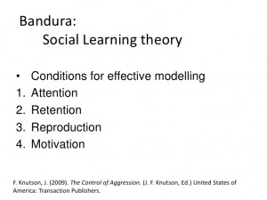 Albert Bandura Social Learning Theory Bandura