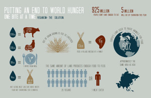 Lose weight - Live longer - Save the World
