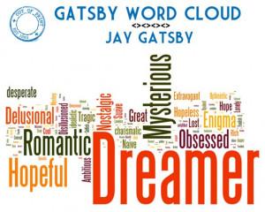 Gatsby Word Cloud: Jay Gatsby