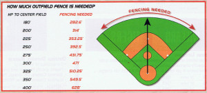 indian run outfield drill softball quotes for outfielders