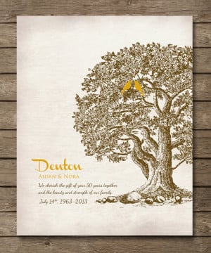 50th Wedding Anniversary Tree Gift, Anniversary gift for parents ...