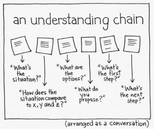 Understanding goes a LONG way to getting by in life with a minimum of ...