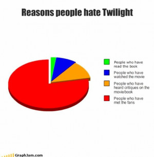 Quotes and Icons reasons people hate twilight