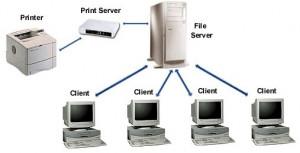 dellrack computer server and network sales