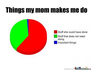 Hate My Mom