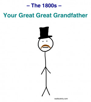Your great great grandfather lived most of his life without running ...