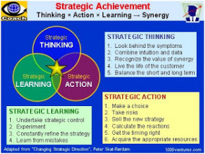 today most strategy experts do not regard strategy as planning but ...