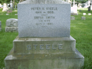 Peter Steele Find Grave Photos