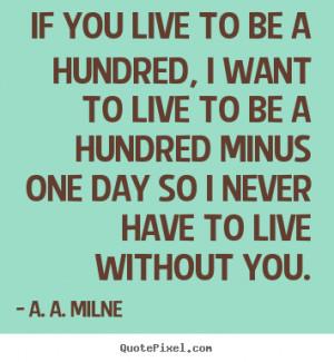 Milne Quotes
