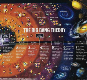 Big bang theory science pictures 4