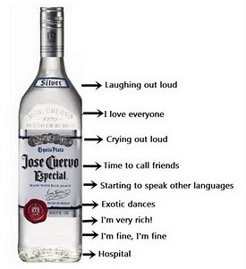 not drink so much stages of getting drunk