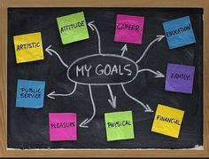 Mojo: Goal is NOT to get rich. Goal is to LIVE rich. Darren Hardy ...