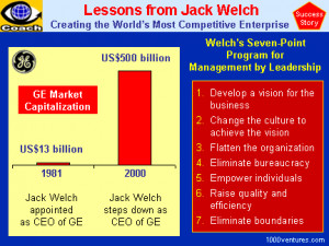 more about jack welch and welch s business leadership model
