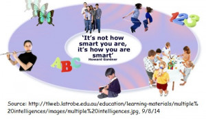 Howard Gardner Multiple Intelligences Quote