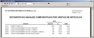 Ejemplo listado de estadísticas anuales comparativas por Venta de ...