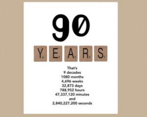 90th Birthday Card, Milestone Birthday Card, The Big 90, 1925 Birthday ...