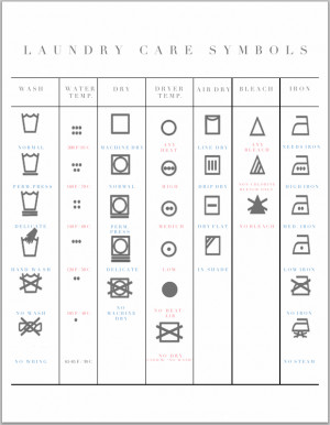 ... laundry symbols printable - definitely going up in the laundry room