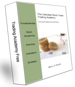 academy future quote stock trading