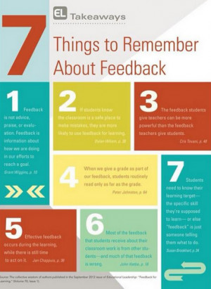 ... contains some great quotes about feedback based on articles from the