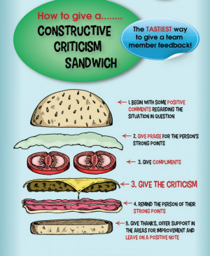 "One well known strategy for feedback is the ""criticism sandwich ..."