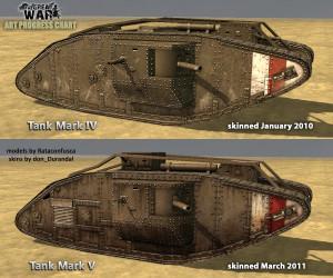 WW1 British Tanks