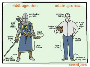 middle-ages-640x479.png