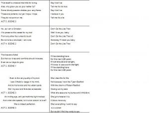 Othello quotes for Desdemona
