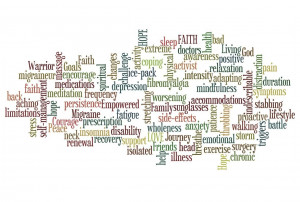 Chronic Pain (Wordle) Living With Chronic Pain Quotes