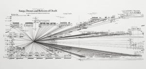 ... Black Implosion (Songs, drones and refrains of death, George Crumb