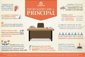 The 11 qualities of a highly effective school leader