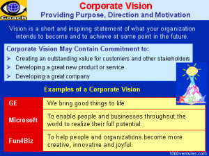 COMPANY VISION Corporate Vision Business Mission Business